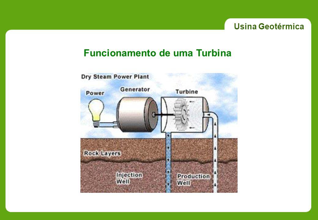 Usina Geotérmica Funcionamento de uma Turbina