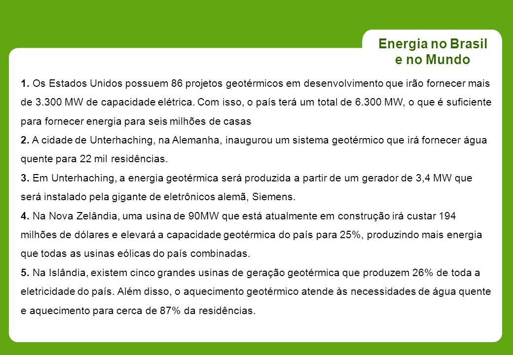 Energia no Brasil e no Mundo 1. Os Estados Unidos possuem 86 projetos geotérmicos em desenvolvimento que irão fornecer mais de 3.300 MW de capacidade