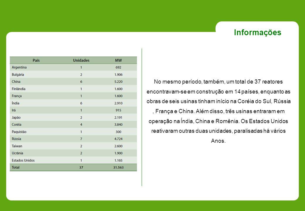 Materiais A lenha é muito utilizado para produção de energia por biomassa, no Brasil já representou 40% da produção energética primária, a grande desvantagem é o destruição das florestas.
