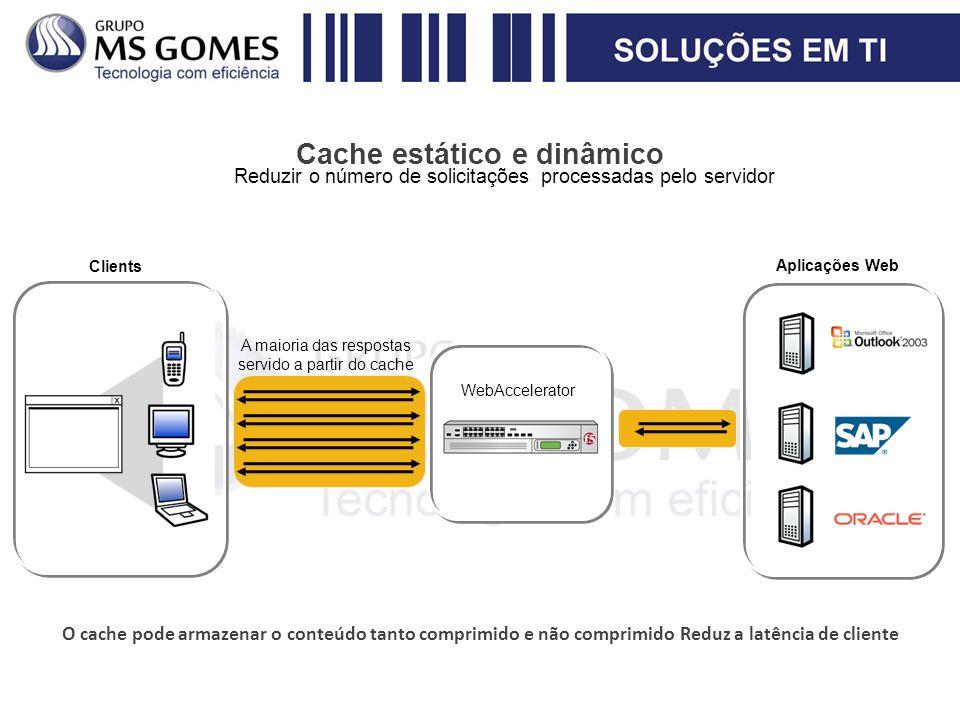 O cache pode armazenar o conteúdo tanto comprimido e não comprimido Reduz a latência de cliente Reduzir o número de solicitações processadas pelo serv