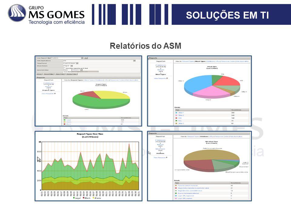 Relatórios do ASM