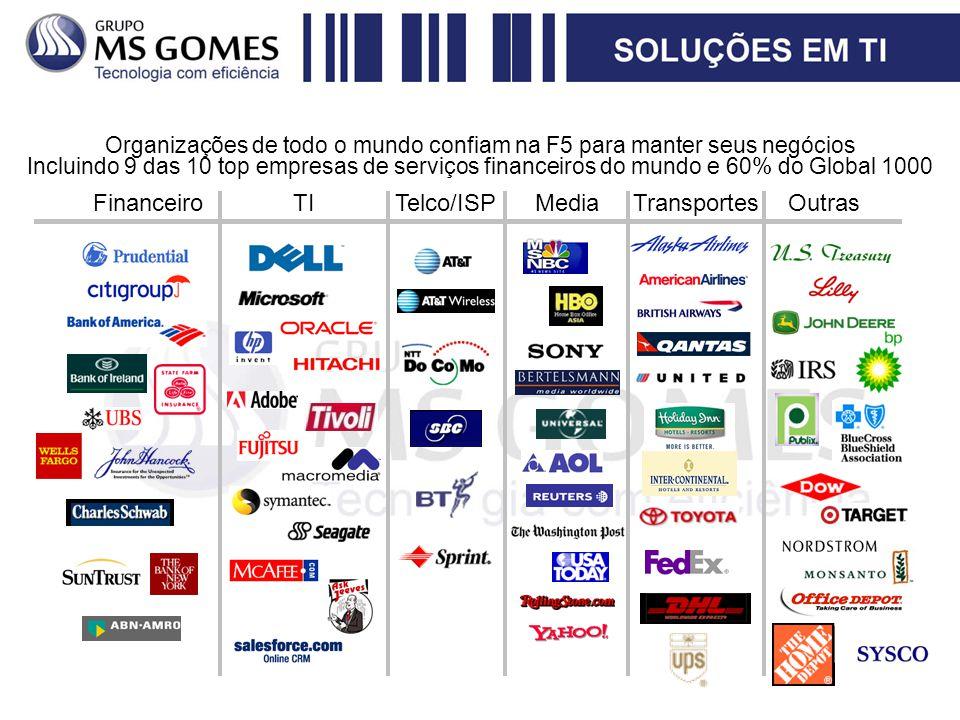 FinanceiroMediaOutrasTITransportesTelco/ISP Organizações de todo o mundo confiam na F5 para manter seus negócios Incluindo 9 das 10 top empresas de se