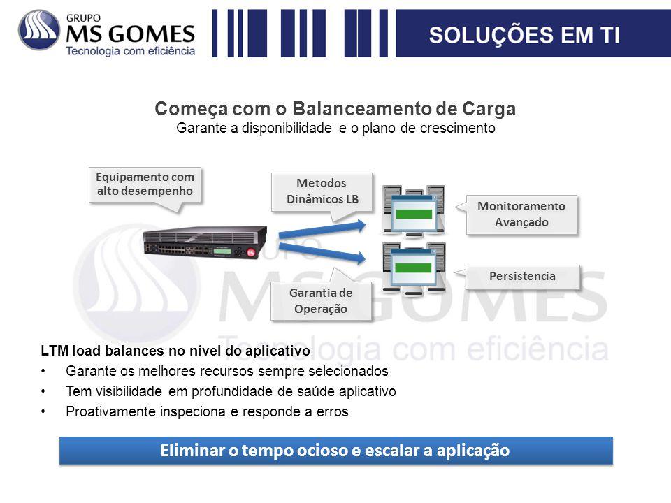 Começa com o Balanceamento de Carga Garante a disponibilidade e o plano de crescimento LTM load balances no nível do aplicativo Garante os melhores re