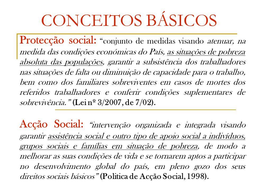 """CONCEITOS BÁSICOS Protecção social: """"conjunto de medidas visando atenuar, na medida das condições económicas do País, as situações de pobreza absoluta"""