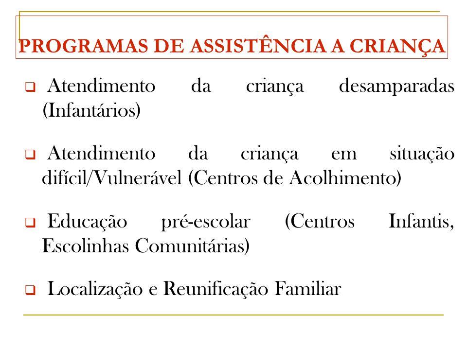PROGRAMAS DE ASSISTÊNCIA A CRIANÇA  Atendimento da criança desamparadas (Infantários)  Atendimento da criança em situação difícil/Vulnerável (Centros de Acolhimento)  Educação pré-escolar (Centros Infantis, Escolinhas Comunitárias)  Localização e Reunificação Familiar