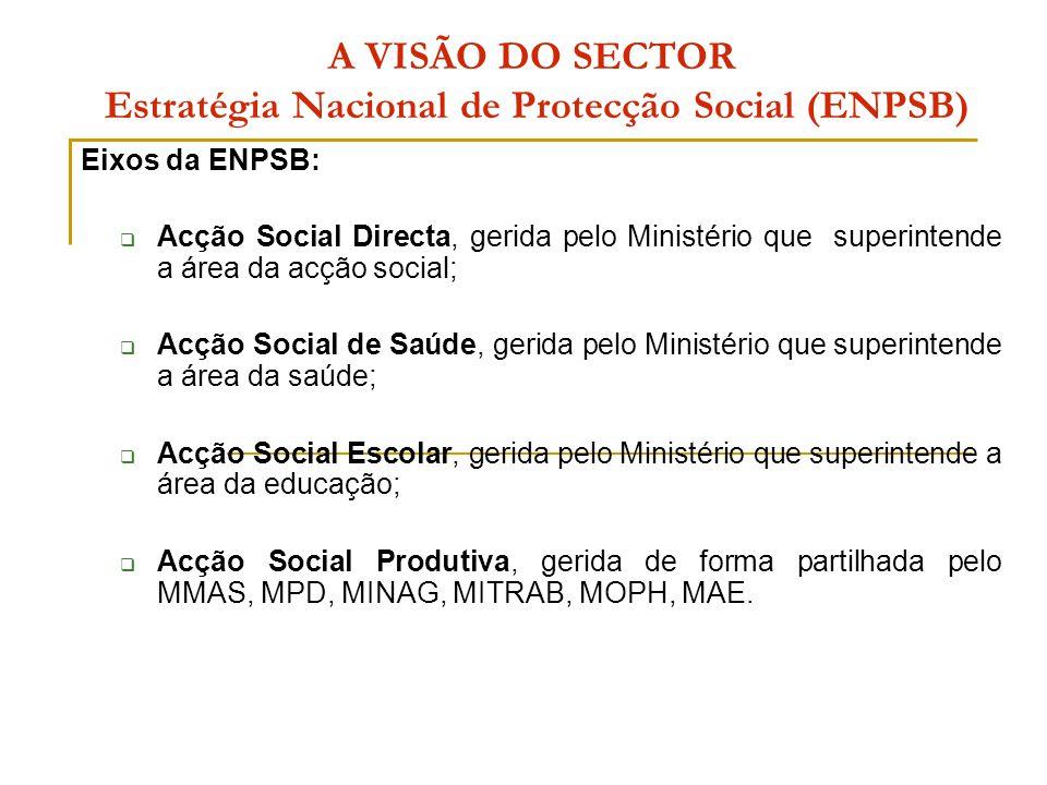 A VISÃO DO SECTOR Estratégia Nacional de Protecção Social (ENPSB) Eixos da ENPSB:  Acção Social Directa, gerida pelo Ministério que superintende a ár