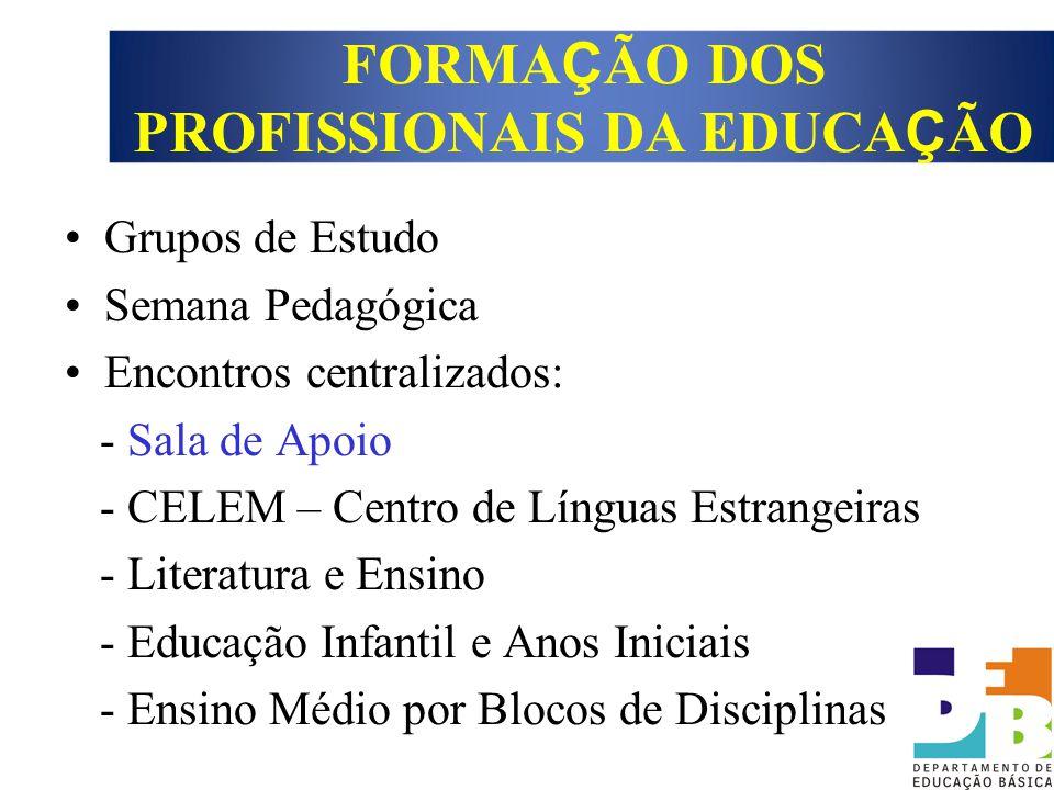 Grupos de Estudo Semana Pedagógica Encontros centralizados: - Sala de Apoio - CELEM – Centro de Línguas Estrangeiras - Literatura e Ensino - Educação