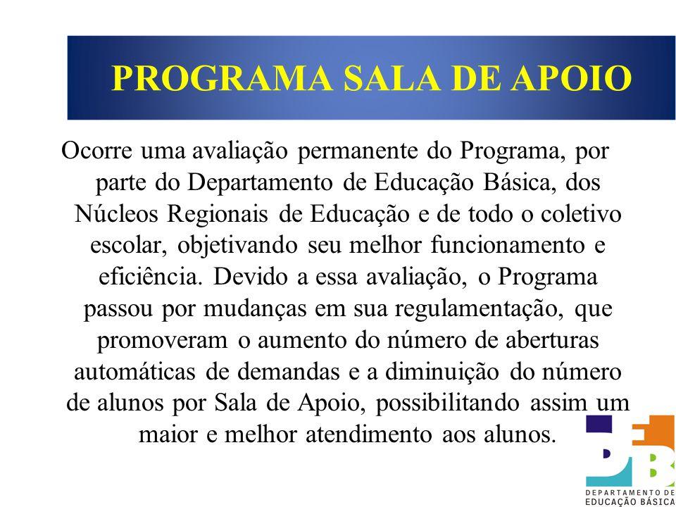 Ocorre uma avaliação permanente do Programa, por parte do Departamento de Educação Básica, dos Núcleos Regionais de Educação e de todo o coletivo esco
