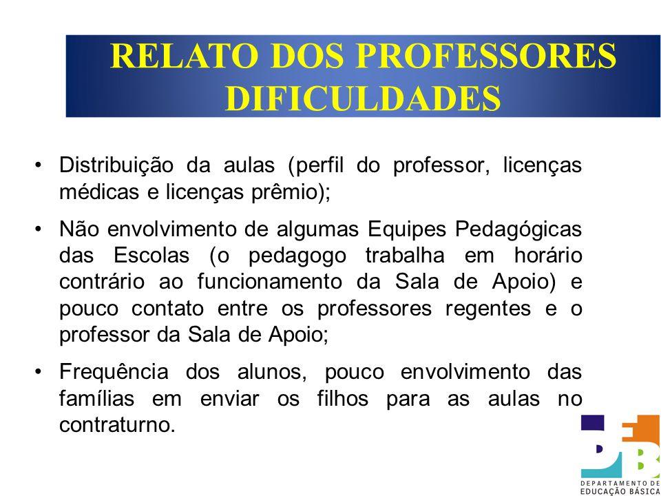 Distribuição da aulas (perfil do professor, licenças médicas e licenças prêmio); Não envolvimento de algumas Equipes Pedagógicas das Escolas (o pedago