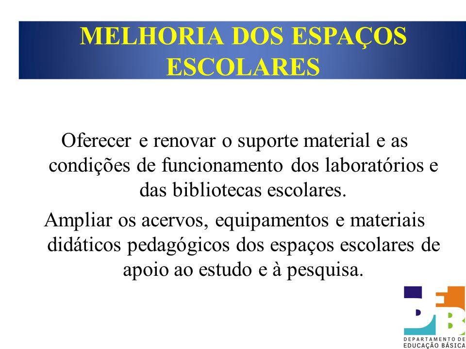 Oferecer e renovar o suporte material e as condições de funcionamento dos laboratórios e das bibliotecas escolares. Ampliar os acervos, equipamentos e