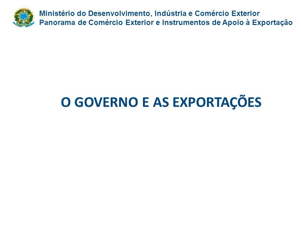 Ministério do Desenvolvimento, Indústria e Comércio Exterior Panorama de Comércio Exterior e Instrumentos de Apoio à Exportação O GOVERNO E AS EXPORTA