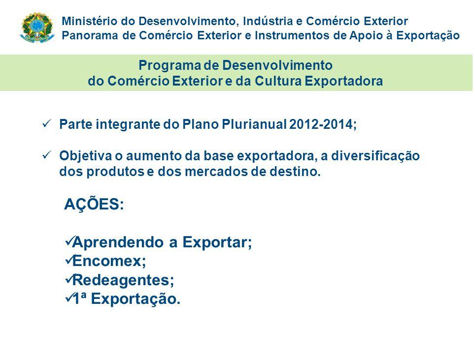 Ministério do Desenvolvimento, Indústria e Comércio Exterior Panorama de Comércio Exterior e Instrumentos de Apoio à Exportação AÇÕES: Aprendendo a Ex