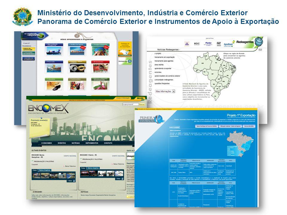 Ministério do Desenvolvimento, Indústria e Comércio Exterior Panorama de Comércio Exterior e Instrumentos de Apoio à Exportação