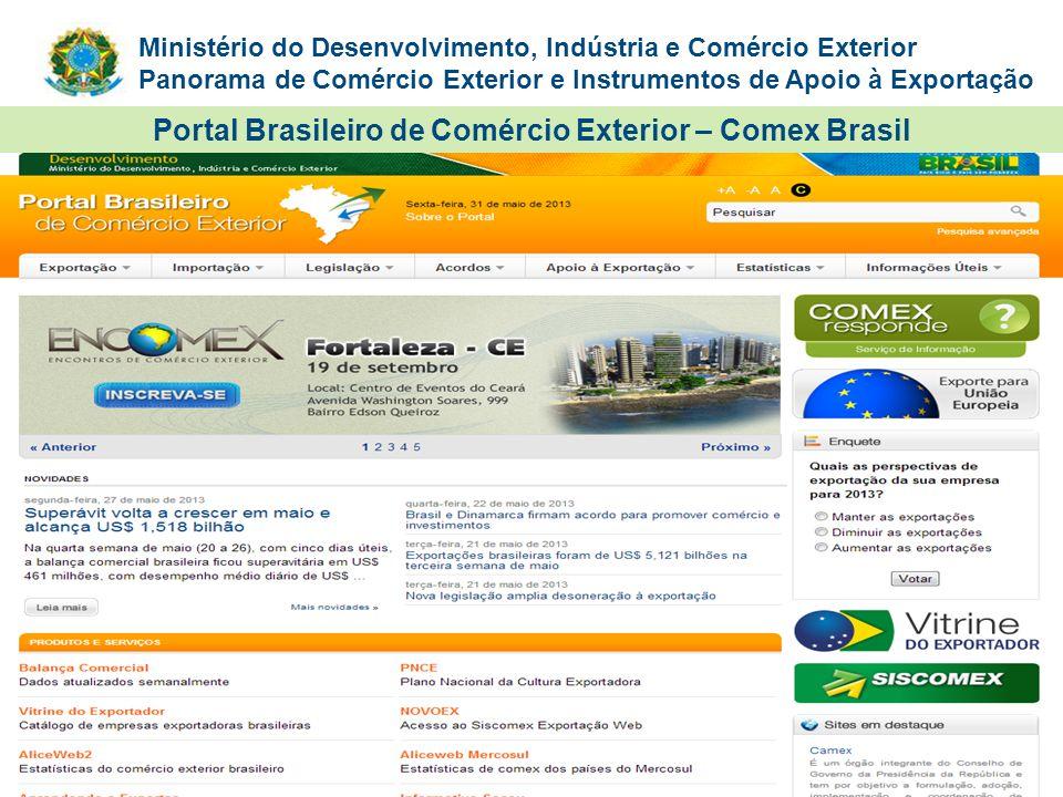 Portal Brasileiro de Comércio Exterior – Comex Brasil