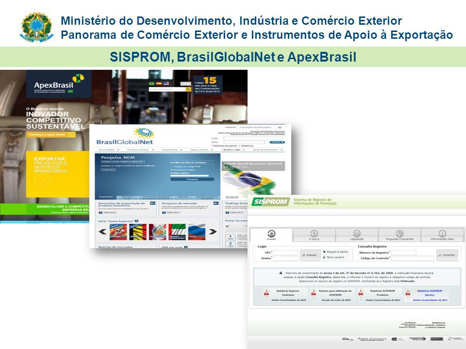 Ministério do Desenvolvimento, Indústria e Comércio Exterior Panorama de Comércio Exterior e Instrumentos de Apoio à Exportação SISPROM, BrasilGlobalN
