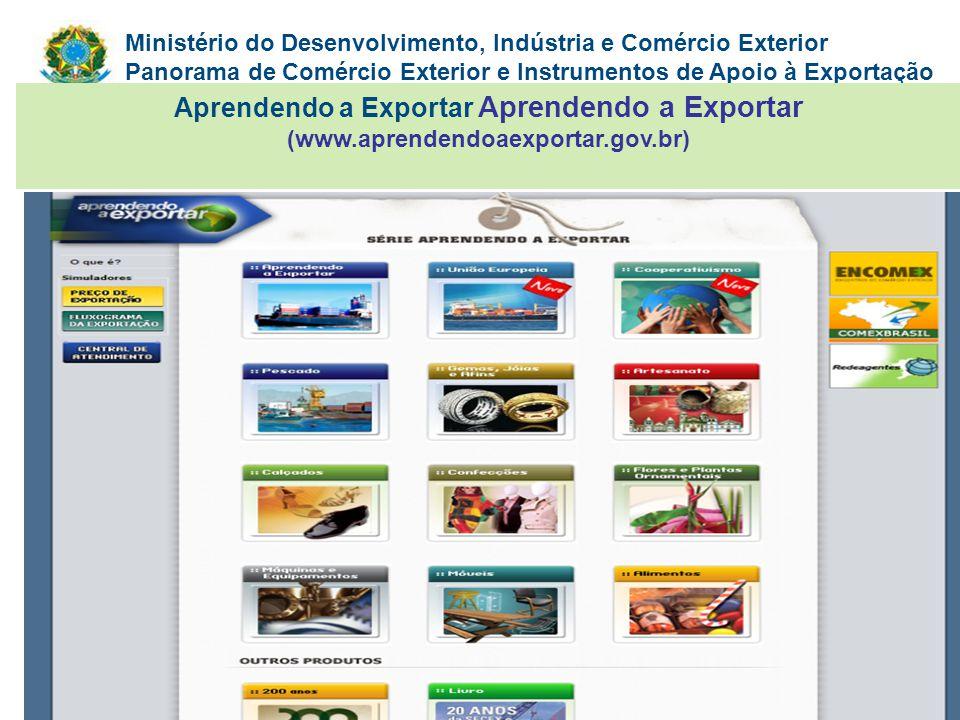 Ministério do Desenvolvimento, Indústria e Comércio Exterior Panorama de Comércio Exterior e Instrumentos de Apoio à Exportação Aprendendo a Exportar