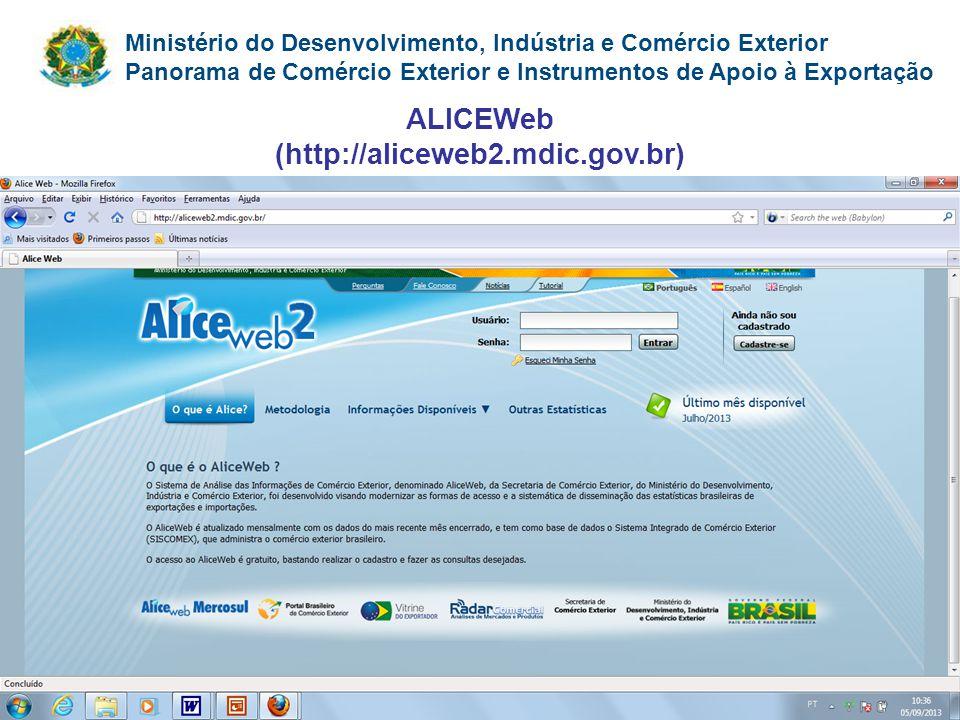 Ministério do Desenvolvimento, Indústria e Comércio Exterior Panorama de Comércio Exterior e Instrumentos de Apoio à Exportação ALICEWeb (http://alice