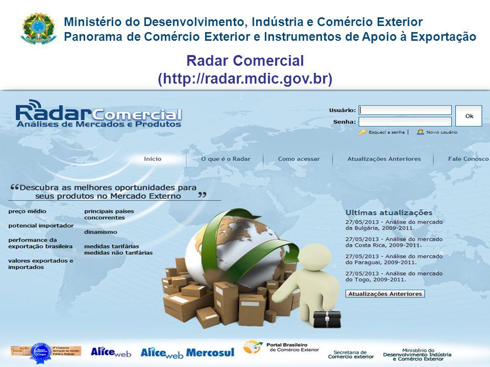 Ministério do Desenvolvimento, Indústria e Comércio Exterior Panorama de Comércio Exterior e Instrumentos de Apoio à Exportação Radar Comercial (http: