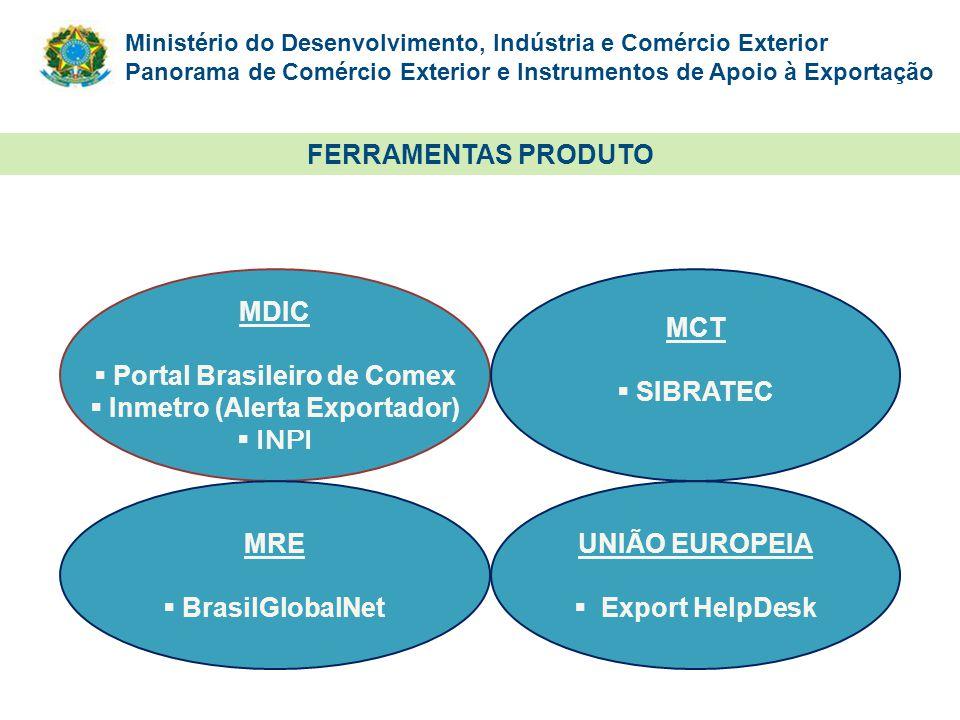 Ministério do Desenvolvimento, Indústria e Comércio Exterior Panorama de Comércio Exterior e Instrumentos de Apoio à Exportação FERRAMENTAS PRODUTO MD