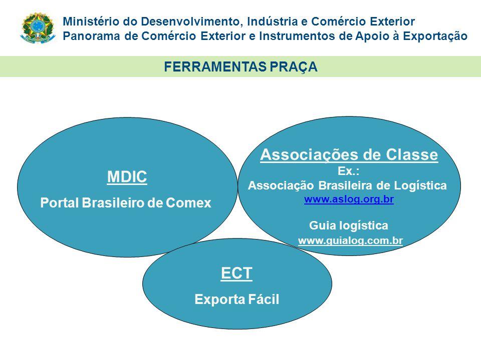 Ministério do Desenvolvimento, Indústria e Comércio Exterior Panorama de Comércio Exterior e Instrumentos de Apoio à Exportação MDIC Portal Brasileiro
