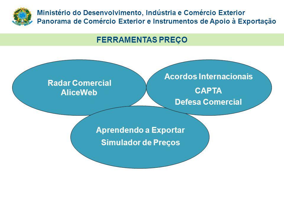 Ministério do Desenvolvimento, Indústria e Comércio Exterior Panorama de Comércio Exterior e Instrumentos de Apoio à Exportação Radar Comercial AliceW