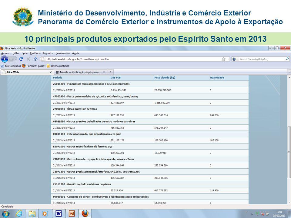Ministério do Desenvolvimento, Indústria e Comércio Exterior Panorama de Comércio Exterior e Instrumentos de Apoio à Exportação 10 principais produtos