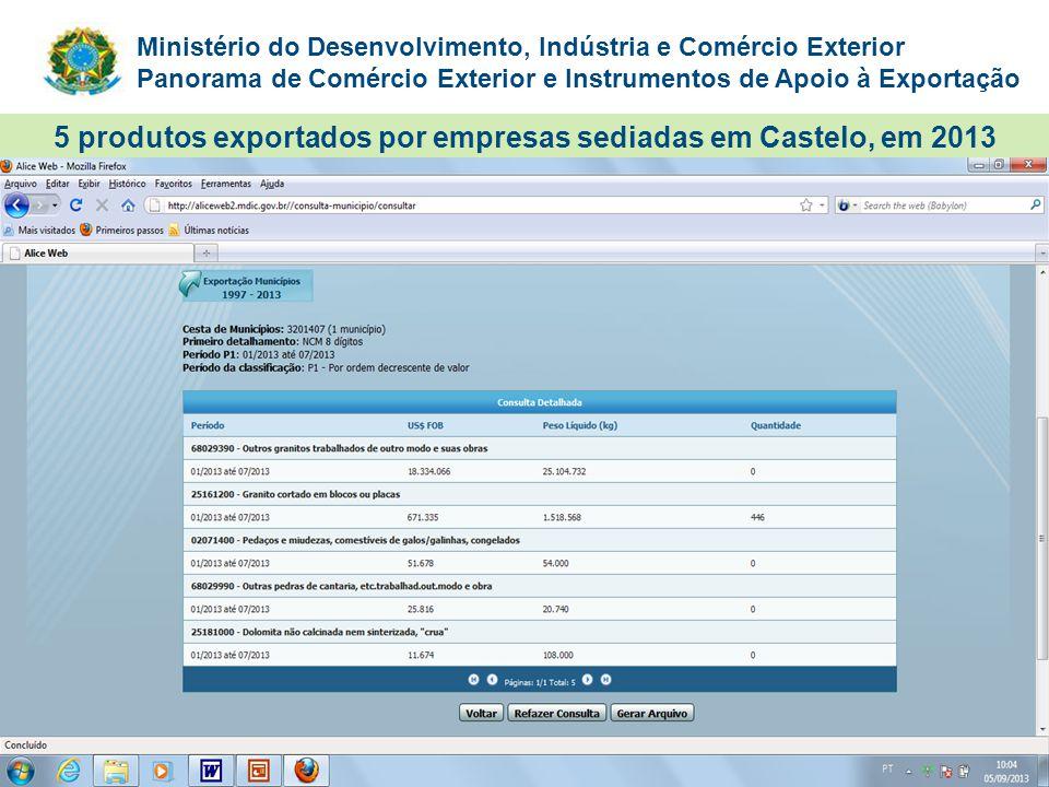 Ministério do Desenvolvimento, Indústria e Comércio Exterior Panorama de Comércio Exterior e Instrumentos de Apoio à Exportação 5 produtos exportados