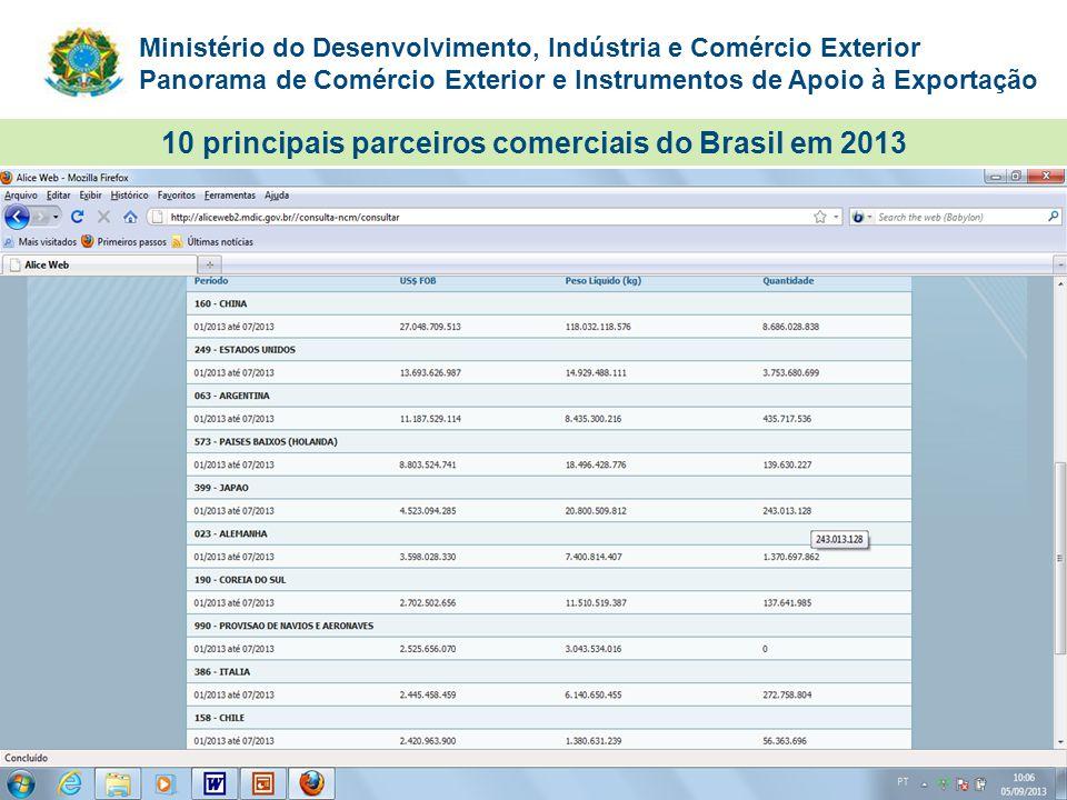 Ministério do Desenvolvimento, Indústria e Comércio Exterior Panorama de Comércio Exterior e Instrumentos de Apoio à Exportação 10 principais parceiro
