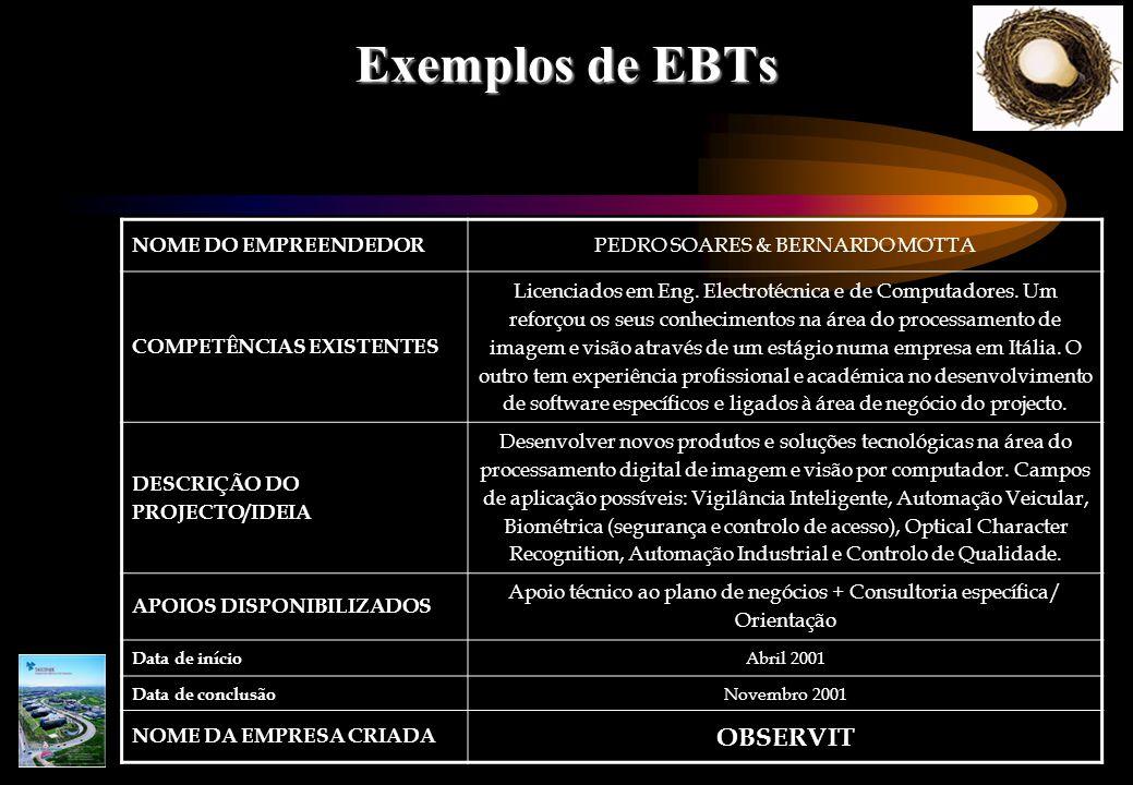 Exemplos de EBTs NOME DO EMPREENDEDOR PEDRO SOARES & BERNARDO MOTTA COMPETÊNCIAS EXISTENTES Licenciados em Eng.