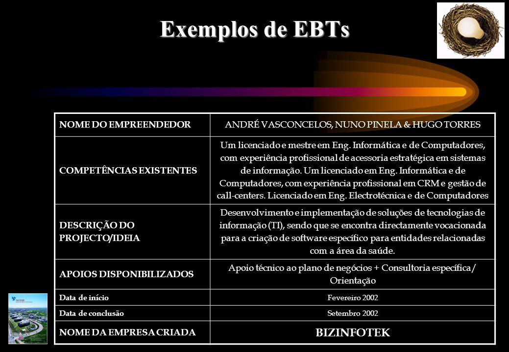 Exemplos de EBTs NOME DO EMPREENDEDOR ANDRÉ VASCONCELOS, NUNO PINELA & HUGO TORRES COMPETÊNCIAS EXISTENTES Um licenciado e mestre em Eng.