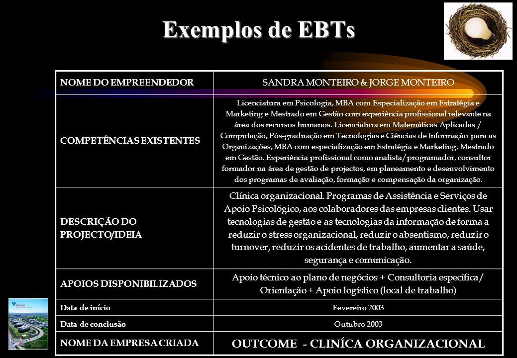 Exemplos de EBTs NOME DO EMPREENDEDOR SANDRA MONTEIRO & JORGE MONTEIRO COMPETÊNCIAS EXISTENTES Licenciatura em Psicologia, MBA com Especialização em Estratégia e Marketing e Mestrado em Gestão com experiência profissional relevante na área dos recursos humanos.