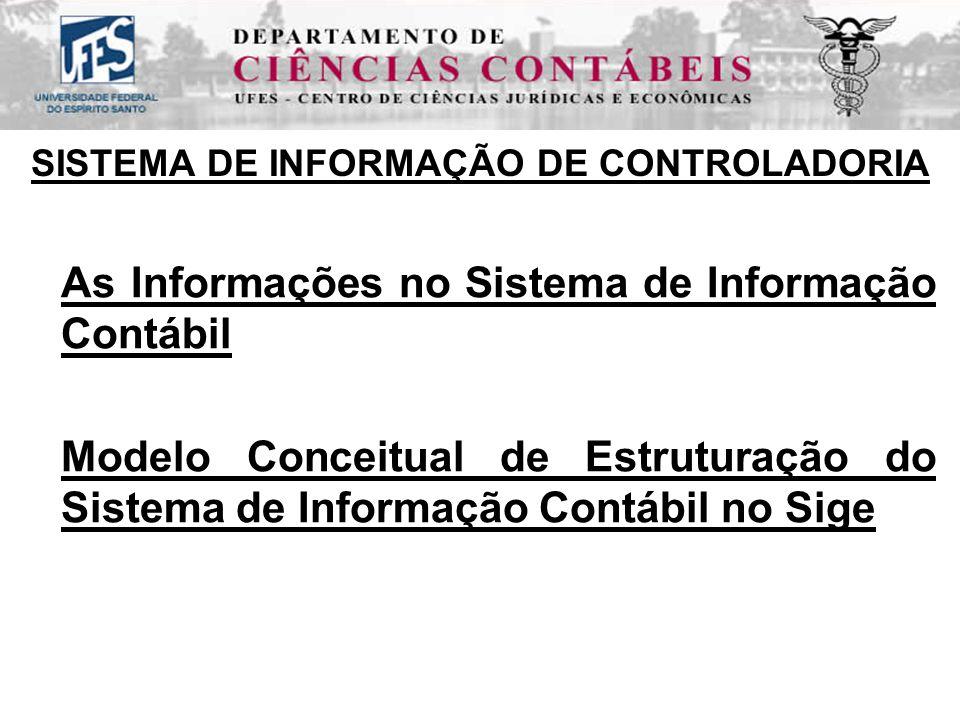 As Informações no Sistema de Informação Contábil Modelo Conceitual de Estruturação do Sistema de Informação Contábil no Sige