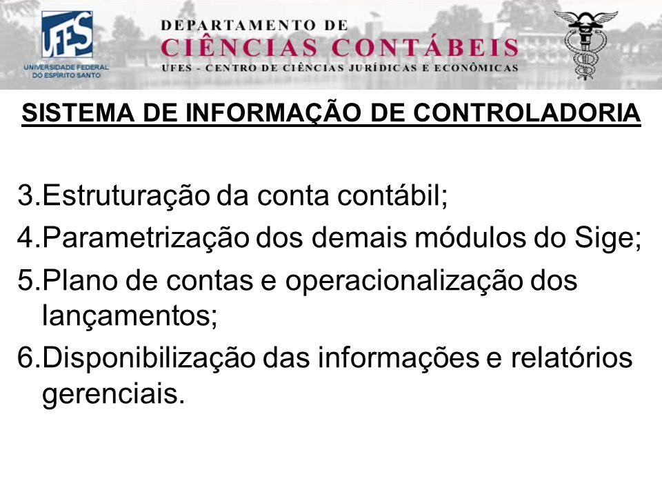 SISTEMA DE INFORMAÇÃO DE CONTROLADORIA 3.Estruturação da conta contábil; 4.Parametrização dos demais módulos do Sige; 5.Plano de contas e operacionalização dos lançamentos; 6.Disponibilização das informações e relatórios gerenciais.