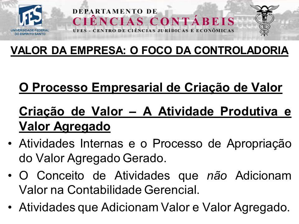 VALOR DA EMPRESA: O FOCO DA CONTROLADORIA O Processo Empresarial de Criação de Valor Criação de Valor – A Atividade Produtiva e Valor Agregado Atividades Internas e o Processo de Apropriação do Valor Agregado Gerado.