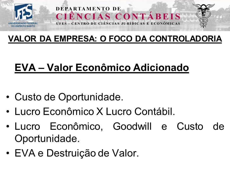 EVA – Valor Econômico Adicionado Custo de Oportunidade.