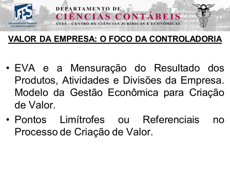 EVA e a Mensuração do Resultado dos Produtos, Atividades e Divisões da Empresa.