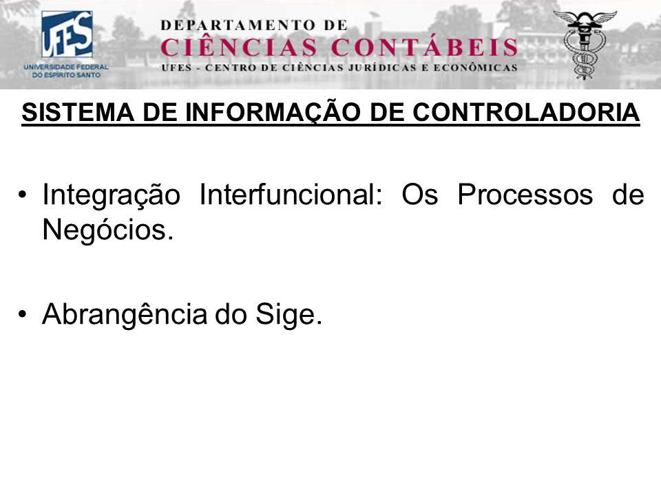 Integração Interfuncional: Os Processos de Negócios.