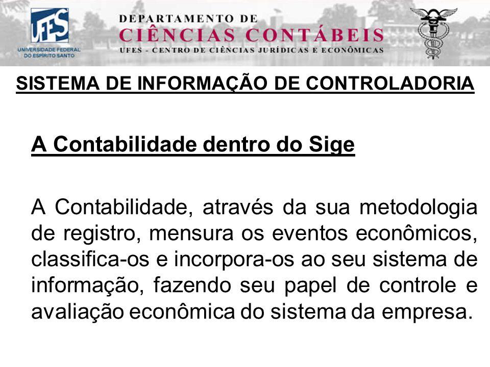 A Contabilidade dentro do Sige A Contabilidade, através da sua metodologia de registro, mensura os eventos econômicos, classifica-os e incorpora-os ao seu sistema de informação, fazendo seu papel de controle e avaliação econômica do sistema da empresa.