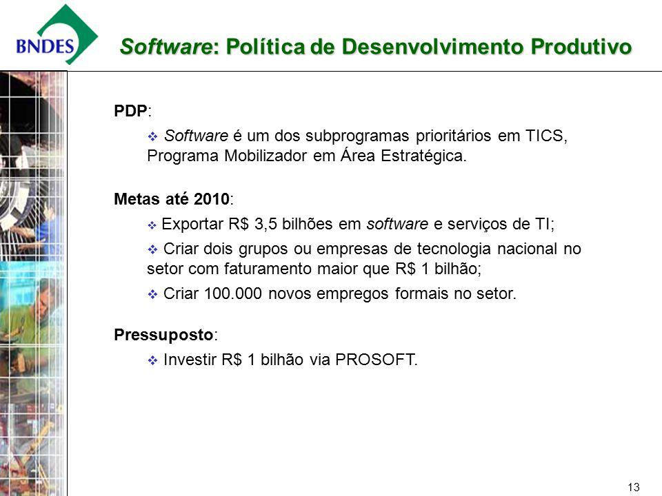 13 Software: Política de Desenvolvimento Produtivo PDP:  Software é um dos subprogramas prioritários em TICS, Programa Mobilizador em Área Estratégica.