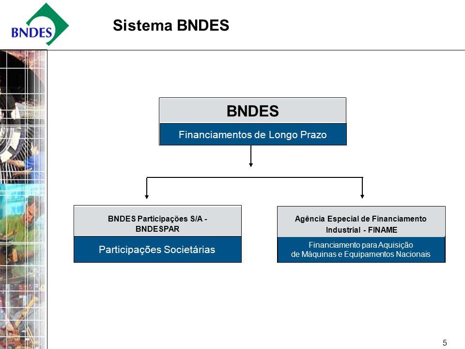 5 Sistema BNDES Financiamentos de Longo Prazo Participações Societárias BNDES BNDES Participações S/A - BNDESPAR Financiamento para Aquisição de Máquinas e Equipamentos Nacionais Agência Especial de Financiamento Industrial - FINAME