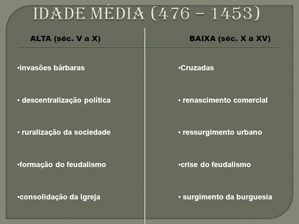invasões bárbaras descentralização política ruralização da sociedade formação do feudalismo consolidação da Igreja Cruzadas renascimento comercial res