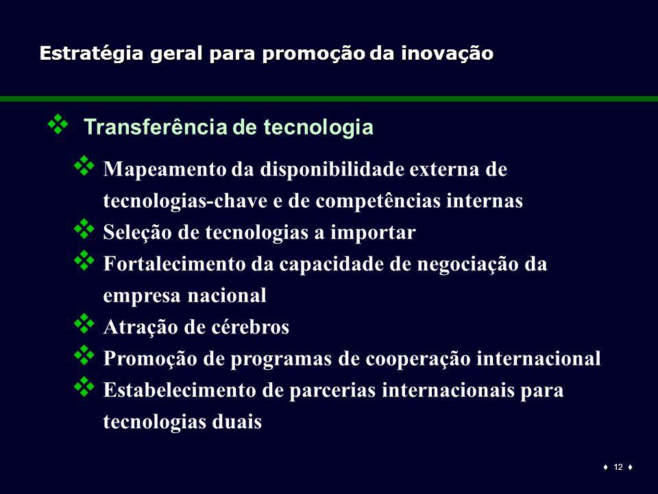  12  Estratégia geral para promoção da inovação  Transferência de tecnologia  Mapeamento da disponibilidade externa de tecnologias-chave e de competências internas  Seleção de tecnologias a importar  Fortalecimento da capacidade de negociação da empresa nacional  Atração de cérebros  Promoção de programas de cooperação internacional  Estabelecimento de parcerias internacionais para tecnologias duais