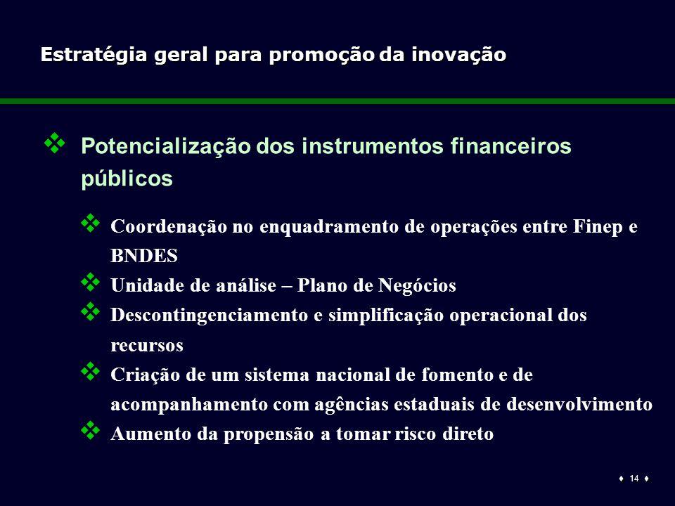  14  Estratégia geral para promoção da inovação  Potencialização dos instrumentos financeiros públicos  Coordenação no enquadramento de operações entre Finep e BNDES  Unidade de análise – Plano de Negócios  Descontingenciamento e simplificação operacional dos recursos  Criação de um sistema nacional de fomento e de acompanhamento com agências estaduais de desenvolvimento  Aumento da propensão a tomar risco direto