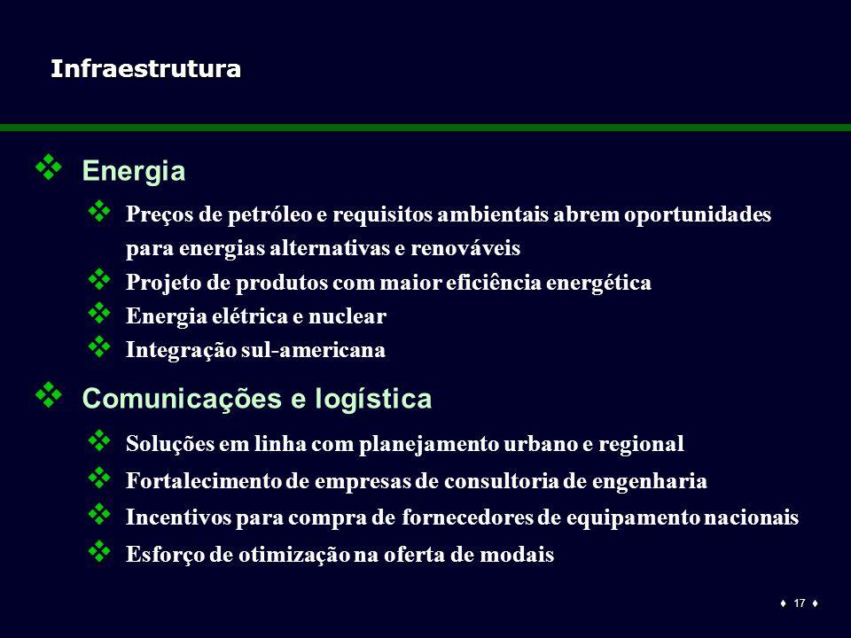  17  Infraestrutura  Preços de petróleo e requisitos ambientais abrem oportunidades para energias alternativas e renováveis  Projeto de produtos com maior eficiência energética  Energia elétrica e nuclear  Integração sul-americana  Energia  Soluções em linha com planejamento urbano e regional  Fortalecimento de empresas de consultoria de engenharia  Incentivos para compra de fornecedores de equipamento nacionais  Esforço de otimização na oferta de modais  Comunicações e logística