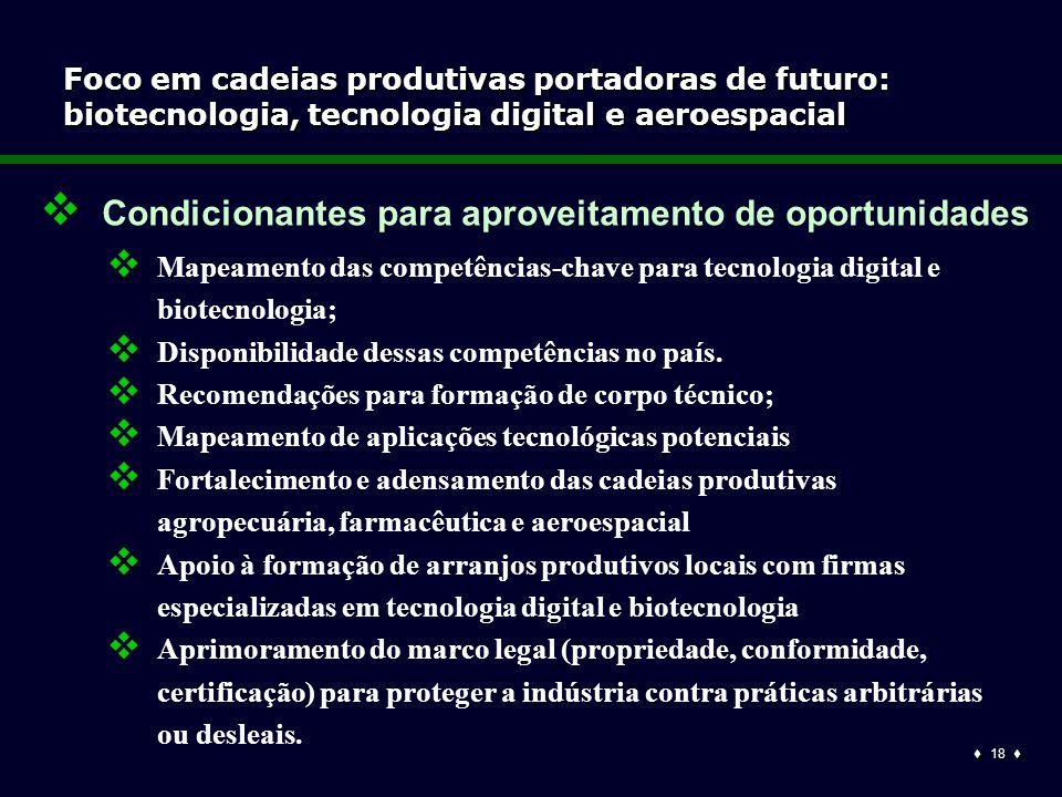  18  Foco em cadeias produtivas portadoras de futuro: biotecnologia, tecnologia digital e aeroespacial  Mapeamento das competências-chave para tecnologia digital e biotecnologia;  Disponibilidade dessas competências no país.