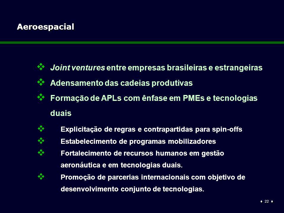 22  Aeroespacial  Joint ventures entre empresas brasileiras e estrangeiras  Adensamento das cadeias produtivas  Formação de APLs com ênfase em PMEs e tecnologias duais  Explicitação de regras e contrapartidas para spin-offs  Estabelecimento de programas mobilizadores  Fortalecimento de recursos humanos em gestão aeronáutica e em tecnologias duais.