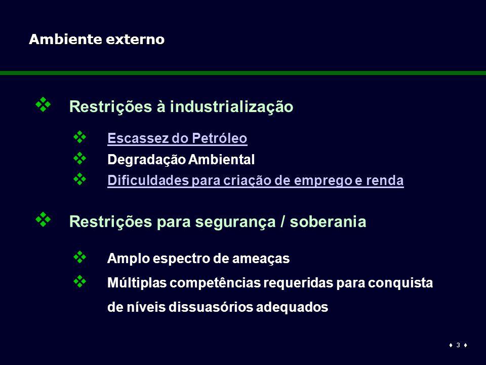  3  Ambiente externo  Restrições à industrialização  Escassez do Petróleo Escassez do Petróleo  Degradação Ambiental  Dificuldades para criação de emprego e renda Dificuldades para criação de emprego e renda  Restrições para segurança / soberania  Amplo espectro de ameaças  Múltiplas competências requeridas para conquista de níveis dissuasórios adequados