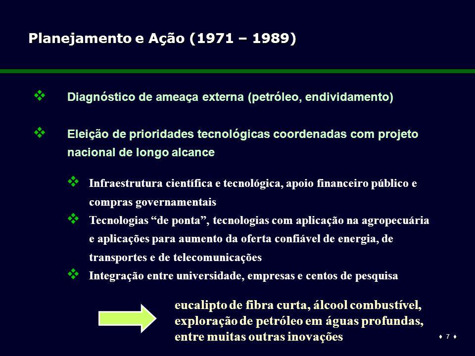  28  Evolução dos homicídios no Brasil (1985 – 1995) Taxas por 100 mil hab. Fonte: SIM/DATASUS