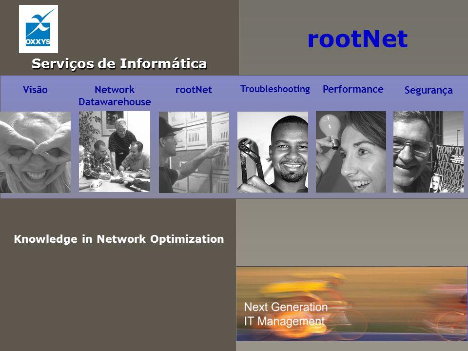 Knowledge in Network Optimization Serviços de Informática www.networkdatawarehouse.com rootNet VisãorootNet Performance Segurança Troubleshooting Network Datawarehouse