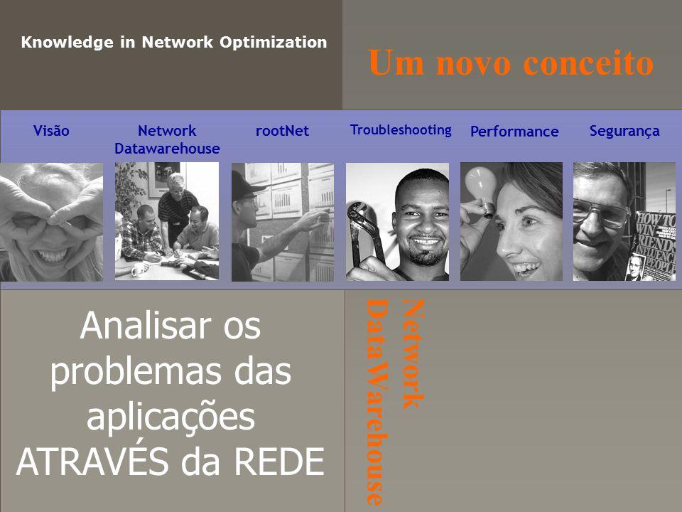 Network DataWarehouse Analisar os problemas das aplicações ATRAVÉS da REDE Knowledge in Network Optimization VisãorootNet Performance Segurança Troubl